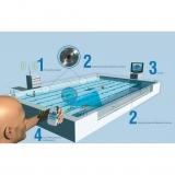 Anti-Ertrinkensystem für Schwimmbad